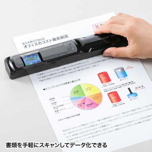 ハンディスキャナー[PSC-11U]【送料無料】