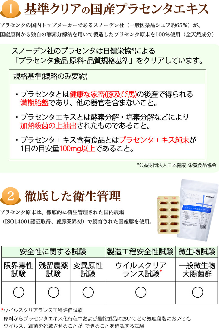 [Satsuma pharmacy in Chinese medicine] placenta of high concentration active ingredients SB plus 90 cap [HLS_DU]-compared with conventional products, density is 1.66 x collagen beauty ingredient