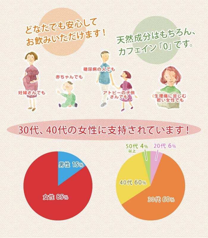 [Chowk] chowk t-1 plus 30 capsule ( PLUS, plus, dandelion tea-dandelion tea) ★ monthly 15 days only! Placenta 10 cap bonus kamang