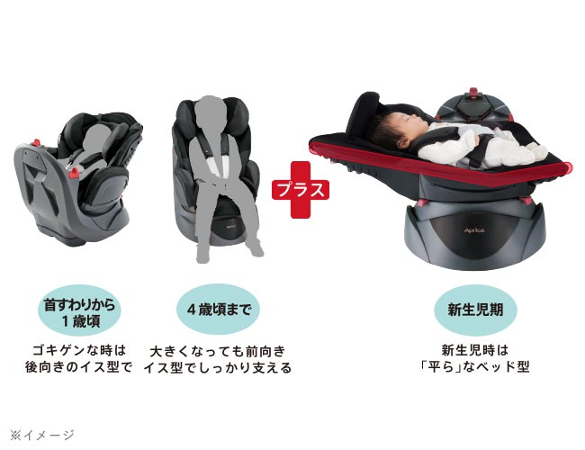 【y】アップリカ ディアターン プラス プレミアム (ブルーグレー BL) 回転式ベッド型 チャイルドシート