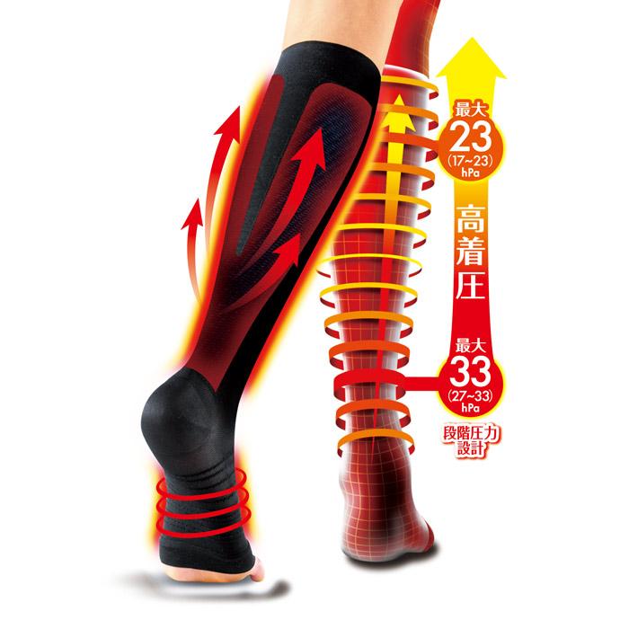 b79f2a2fd17ed PIP (PIP) slim walk medical lymphatic Sox short black size: M-L [made in  Japan] ph635