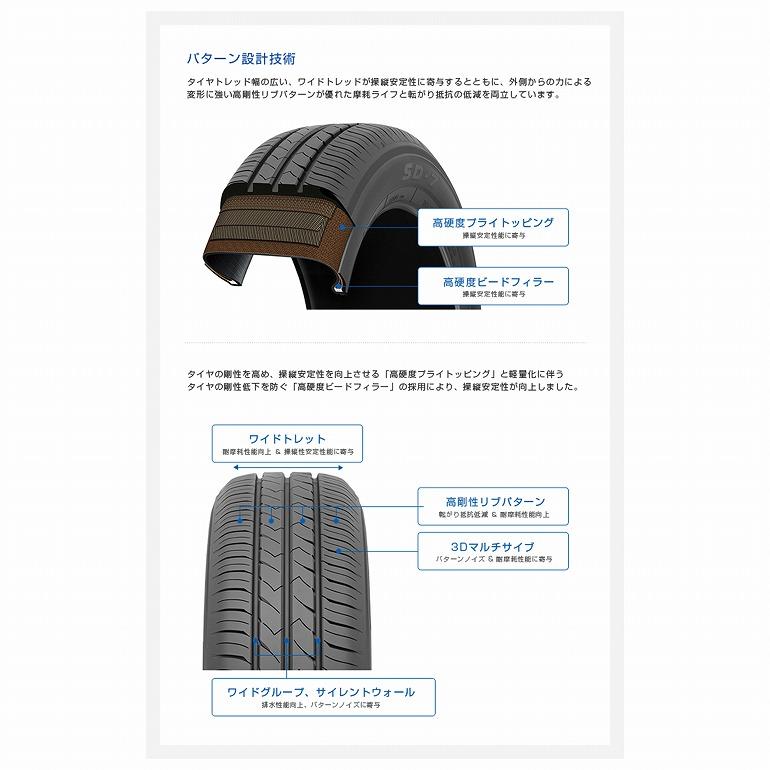 7月限定特価 トーヨータイヤ SD7 SDK-7 215/50R17  新品タイヤ 2本セット価格 エコタイヤ  215/50-17 価格 安い