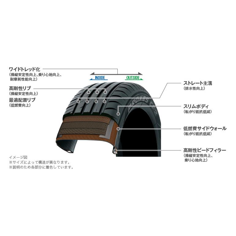 トーヨータイヤプロクセスCF2195/60R16新品タイヤ4本価格サマータイヤ車用セレナラフェスタ