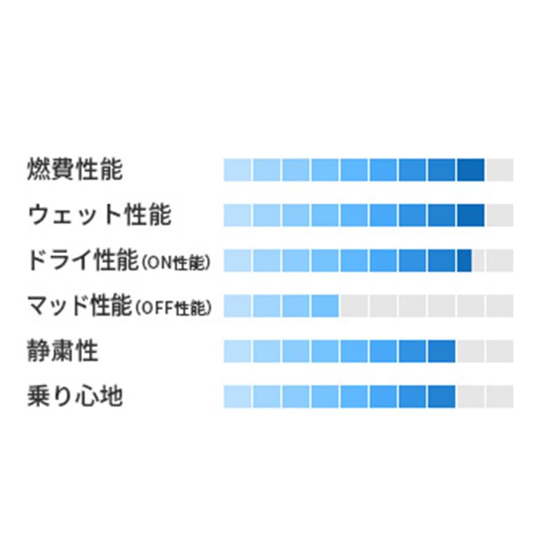 トーヨータイヤプロクセスCF2SUV215/65R16215/65-1616インチ4本セット