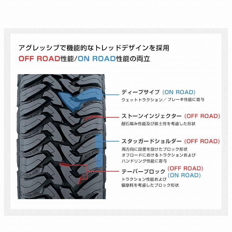 トーヨータイヤオープンカントリーMT33×12.5R15新品タイヤ4本価格108P33×12.5-15