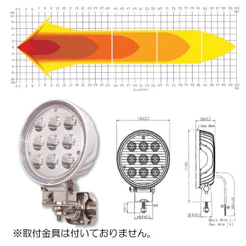 リガー REGAR LEDライト 27W 10263