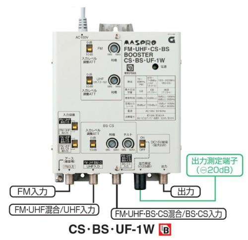 マスプロ BL型FM・UHF・CS・BSブースター CS・BS・UF-1W