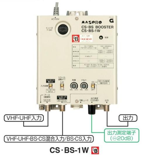 マスプロ BL型 BS・CSブースター CS・BS-1W