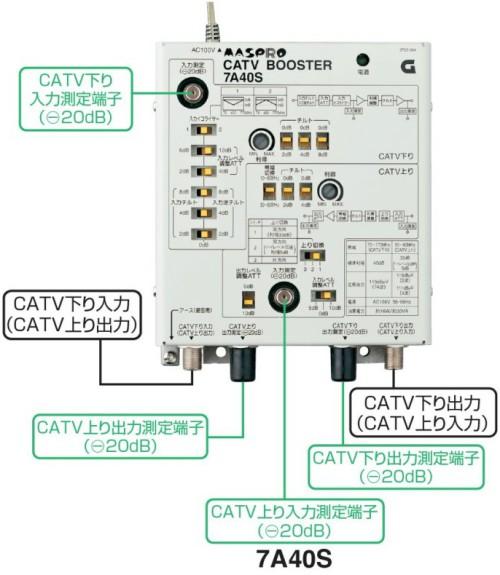 マスプロ CATVブースター 40dB 7A40S