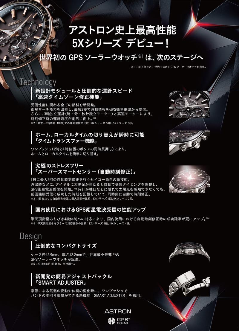 【SEIKO ASTRON】セイコー アストロン GPS 5Xシリーズ デュアルタイム 薄型 軽量 GPS ソーラー ウォッチ ソーラーGPS 衛星 電波時計 メンズ 腕時計 SBXC006