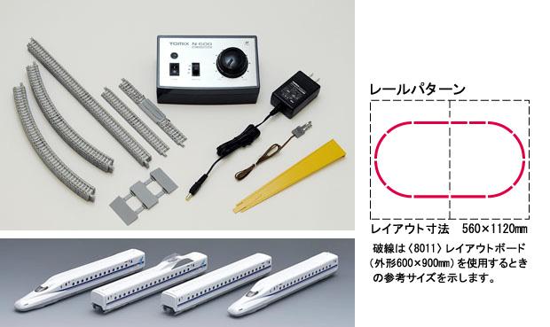 【送料無料】 鉄道模型 TOMIX(トミックス) Nゲージ ベーシックセットSD N700-1000系(N700A)のぞみ
