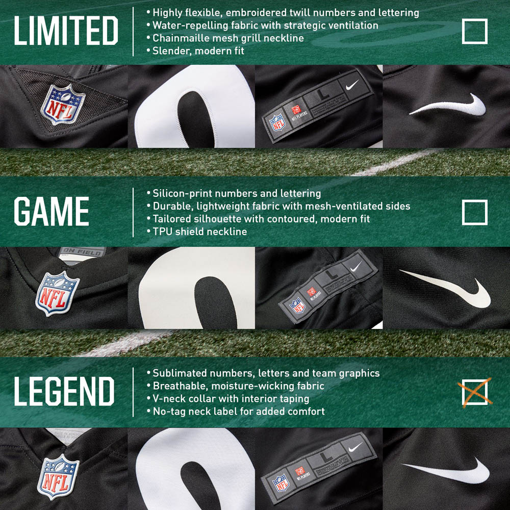 38c0fc061b2 ... NFL Broncos Emanuel Sanders uniform / jersey color rush legend Nike / Nike ...