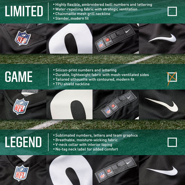 cheap for discount ca324 61580 NFL Ravens Lamar Jackson game jersey / uniform Nike /Nike home