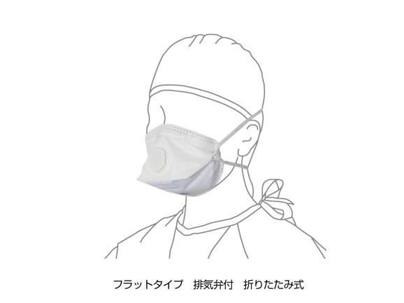 ★送料無料★N95マスク - フラットタイプ 排気弁付 折りたたみ式 20箱/200個入 AWL