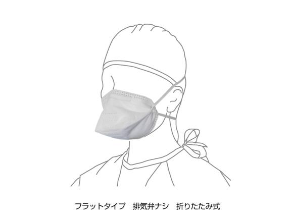 ★送料無料★N95マスク - フラットタイプ 排気弁ナシ 折りたたみ式 20箱/400個入 AWL