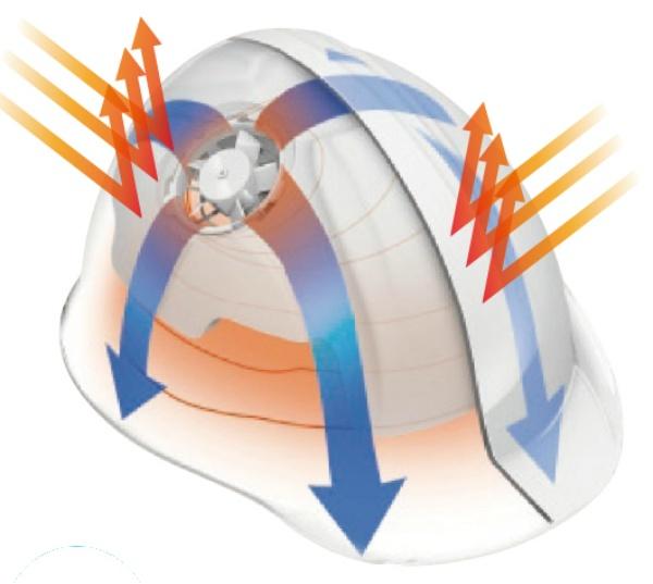 SW-BSF遮熱熱中症対策商品-エアーパット SW-BSF遮熱, ゴトウスポーツ(SPG-SPORTS):064b0566 --- municipalidaddeprimavera.cl