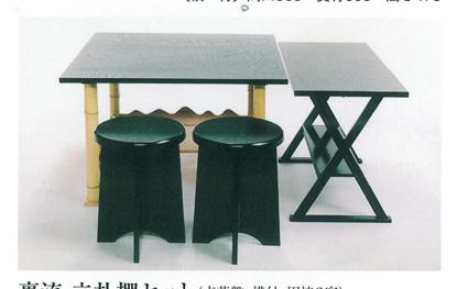 茶道具 点茶盤セット(裏流) 円椅金具なし (茶道具 ギフト 通販 )