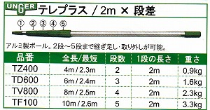 ウンガーテレプラス/2m×4段【全長/最短:8m/2.5m】【段数:4】《UNGERウンガー正規取扱店》