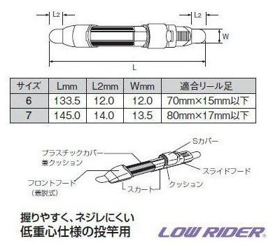 Fuji绕线机席T-NS 7GL