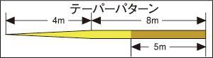 大和传感器冲浪超锥度从菲佣 + 寺 12 米 × 1 输入 (黄色 + 偷金子的颜色)