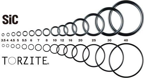 (超特价) FUJI KW导游TORZITE环式样标准25mm7导游安排8-8-10-12-16-20-25