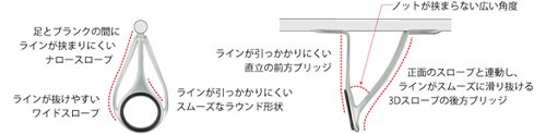 (超特价)FUJI TORZIT淘汰赛功率RV规格7导游安排8F-8-8-10M-12M-RV16-RV25