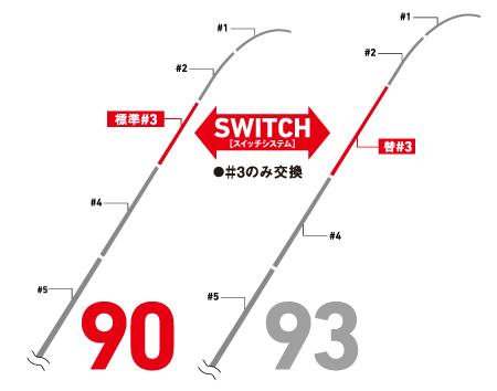 ダイワ 銀影競技 A 90⇔93用替#3パーツ