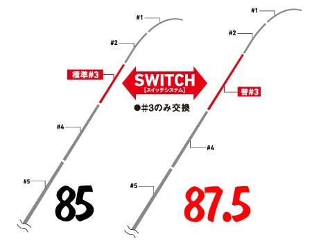 ダイワ 銀影競技 A 85⇔87.5用替#3パーツ