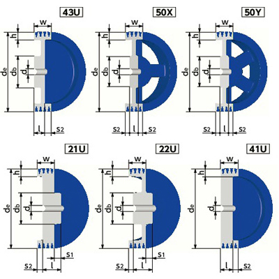 900-5V-4 NBK 鍋屋バイテック ウェッジプーリー 5V型 4本掛 プーリー 下穴品 加工なし 5V・5VXベルト適用