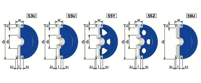 SP8V-1250-8 NBK 鍋屋バイテック SPプーリー SP8V型 8本掛 イソメックプーリー 8Vベルト適用