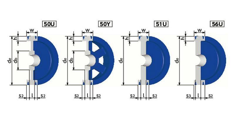SPC-355-6 NBK 鍋屋バイテック SPプーリー SPC型 6本掛 イソメックプーリーC・CXベルト適用