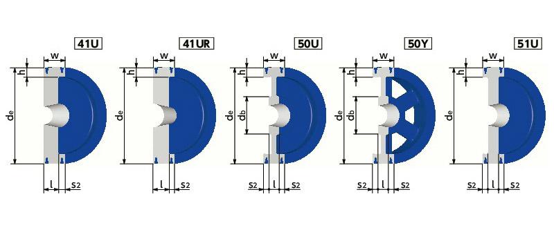 SPZ-400-5 NBK 鍋屋バイテック SPプーリー SPZ型 5本掛 イソメックプーリー M・3V・3VXベルト適用