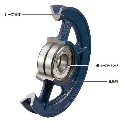鍋屋バイテック 標準ロープシーブ RS25-6-150-1-B NBK 標準ベアリング組込品