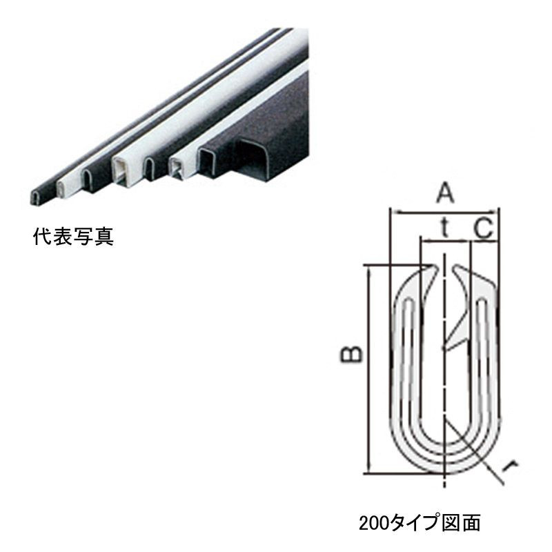 S200-16-B-3-75M 岩田製作所 トリム 対応板厚0.8-2.0mm 75M巻