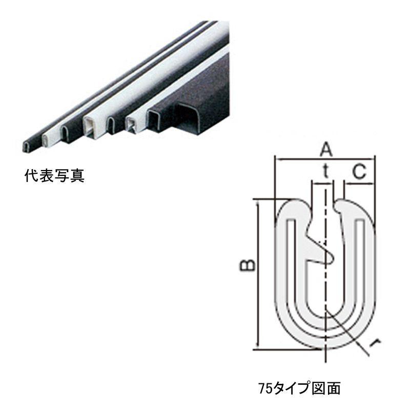 S75-08-W-5-75M 岩田製作所 トリム 対応板厚0.6-1.2mm 75M巻