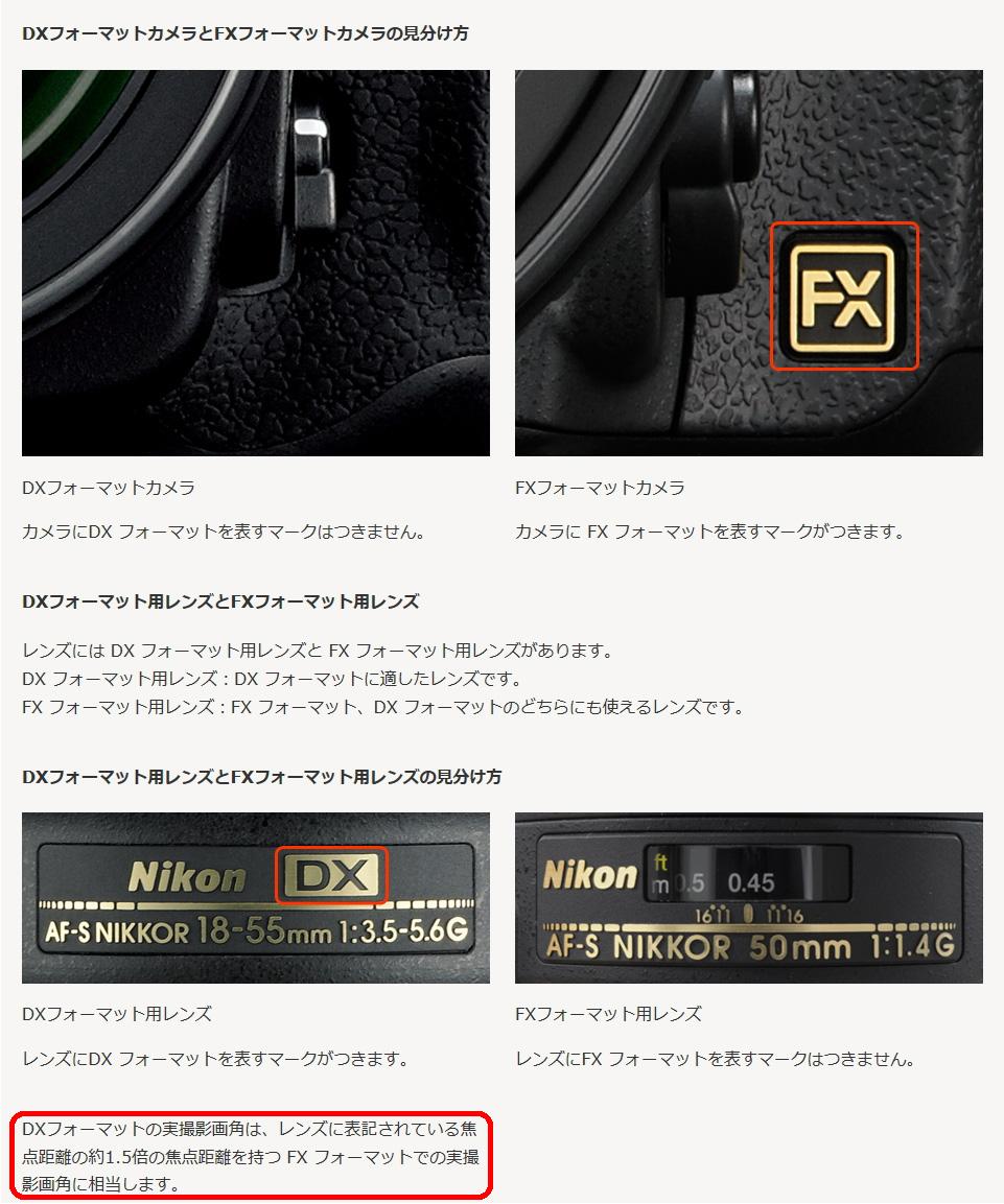 ニコン AF-S NIKKOR 200-500mm f/5.6E ED VR [Nikon/Fマウント/超望遠ズームレンズ]