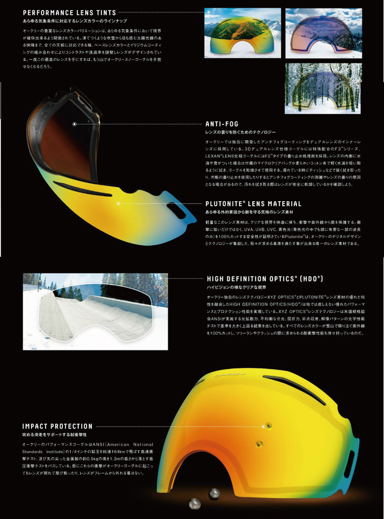 how to change an oakley flight deck lens