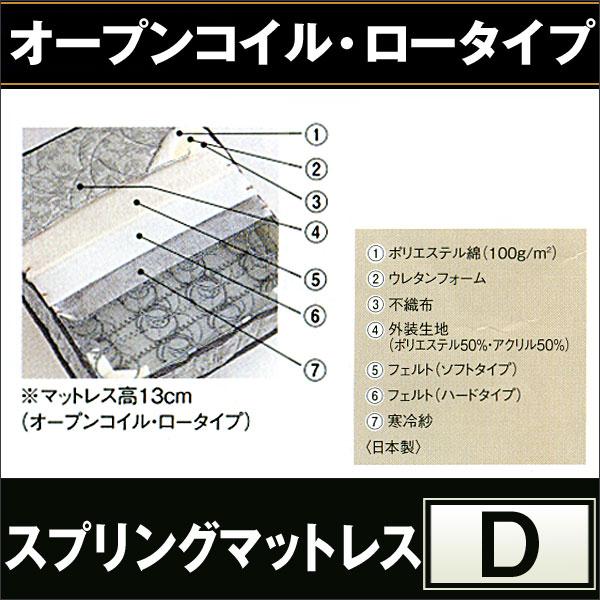 【西川リビング】スプリングマットレス(オープンコイル・ロータイプ)ダブル 幅140×長さ200×高さ13cm