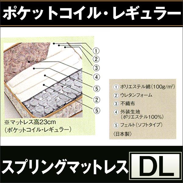 【西川リビング】スプリングマットレス(ポケットコイル・レギュラー)ダブルロング 幅140×長さ210×高さ23cm