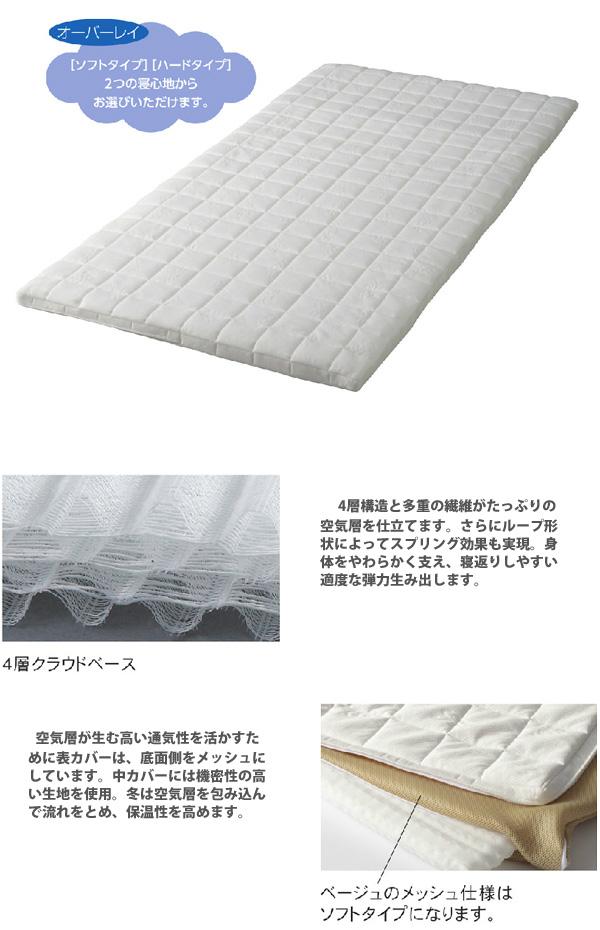 futon mattress and garden pad diy home