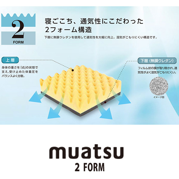 Mattress muatsu-mats-bed 2 form 90 (single W 91 x L200×H8cm / 90 Newton) 16 ss ★ 2 form structure, breathable, antibacterial, Polzin, water sorption drying ★ zz