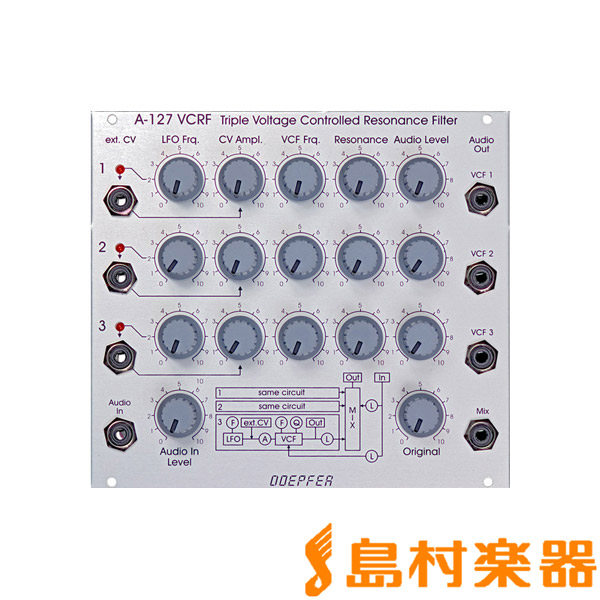 Doepfer A-127 モジュラーシンセサイザー VCRF Triple Voltage Controlled Resonance Filter 【ドイプファー】