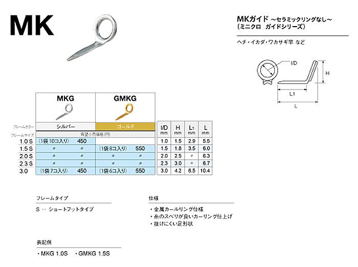 ガイド リールシート 爆安プライス メタルパーツetc Fuji製品がっつりあります 富士工業 Fuji GMKG ゴールド 全国一律送料200円 対応可能 [正規販売店] ミニクロガイド メール便