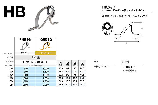 ガイド リールシート メタルパーツetc Fuji製品がっつりあります 富士工業 PHBSG 16 高品質 激安卸販売新品 ステンレスSiCガイド Fuji
