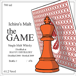 * Now sold and thanks. The GAME s malt ☆