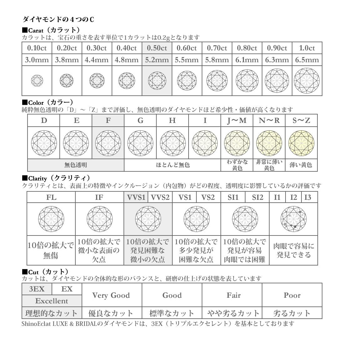"""10%OFF! 楽天スーパーセール  9/4 20:00から  Pt ダイヤモンド ネックレス 一粒  """"Quatre(キャトル)"""" 0.5ct F VVS1 3EX H&C 鑑定書付 0.5カラット"""