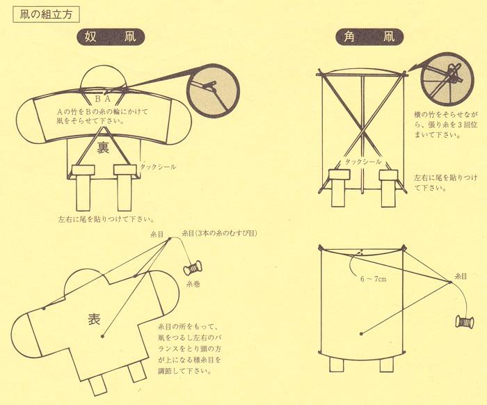 Battle of kites large crafts Japanese kites kite with a thread of Shizugatake