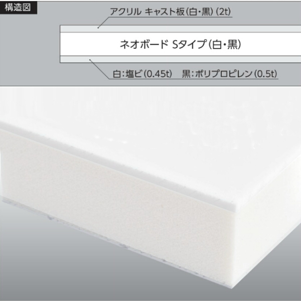 <title>チャンネルボード サンロイドチャンネル ゼブラチャンネル ネオボード カルプボード スーパーボード ソフトボード ネオボードACタイプ15t 白 両面貼り合せ 面材 まとめ買い特価 アクリル白 つや無2mm 塩ビ白0.45mm 910X1820mm 4枚梱包 業務用 ゼブラチャンネル同等品</title>
