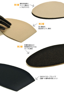 -The same tires for half insole foam memory foam material cushion to sole! The pants comfort half insole