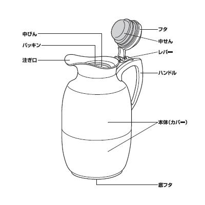Alfi (阿尔菲) 热水瓶宝石铬 0.75 L